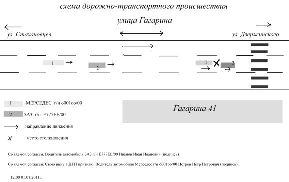 Примеры оформления схем ДТП.